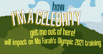 stylised version of the 'I'm a celebrity' hill and sign, with the text 'How 'I'm a Celebrity Get Me Out of Here' will impact on Mo Farah's Olympic 2021 Training'